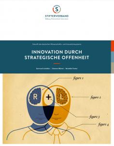 Innovation durch strategische Offenheit