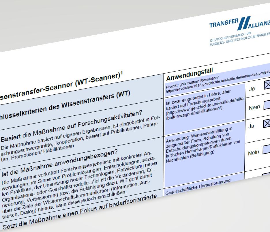 """TA Digital XCHG Meeting """"WT Scanner – ein Analysetool zu Identifikation von Aktivitäten im Wissenstransfer"""
