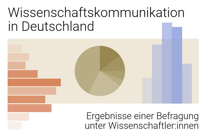 Wissenschaftskommunikation in Deutschland: Ergebnisse einer Befragung unter Wissenschaftler*innen